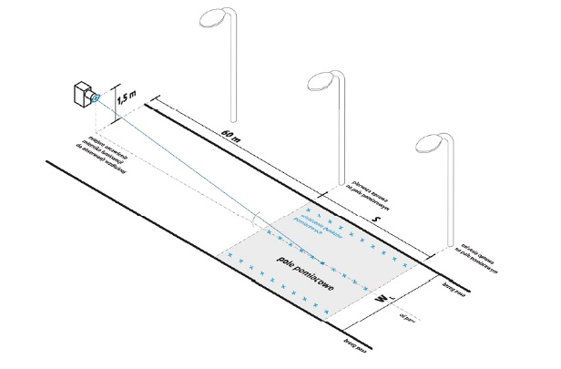 gl optic road lighting measurement 2